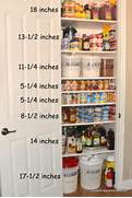 Add A Pantry To A Small Kitchen Image Small Pantry Its Really Easy To Organize One