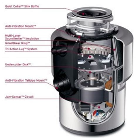 Badger Sink Disposal Not Working by How Does Garbage Disposals Work Disposaltools