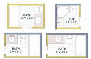small bathroom layout ideas are the best thing to make With why you should planning master bathroom layouts