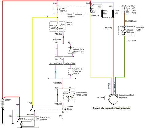 95 Mustang Wiring Diagram by 94 98 Mustang Alternator Starting And Charging Wiring Diagram
