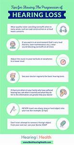 The Ultimate Guide To Hearing Loss