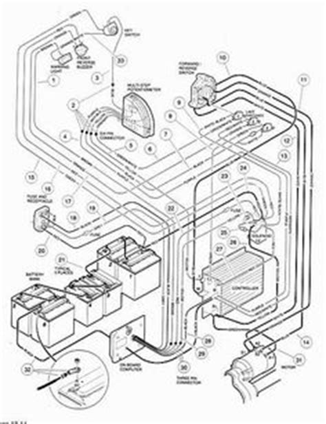 Club Car Solenoid Diagram by 2002 48 Volt Club Car Iq Wiring Diagram Solenoid
