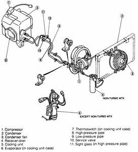 1992 Mazda 626 V6 Air Con Compressor Clutch Does Not Engage Stopped Whilst Driving Took Car To