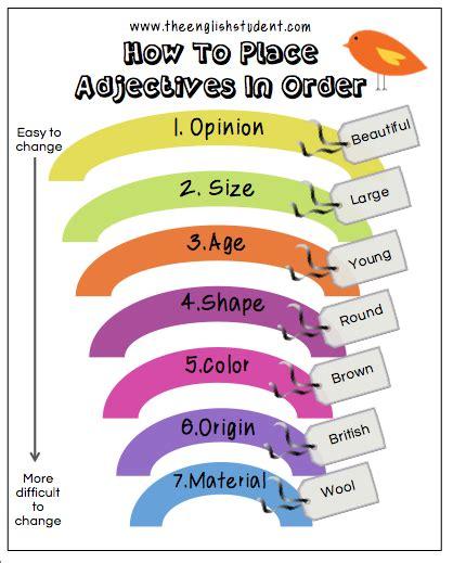 Adjective Order  Carmen María's English Blog