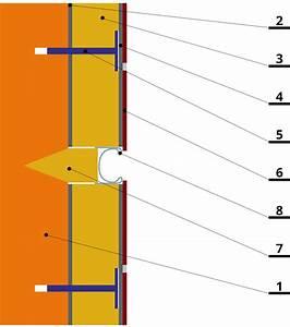 Řezání cihlových pásků