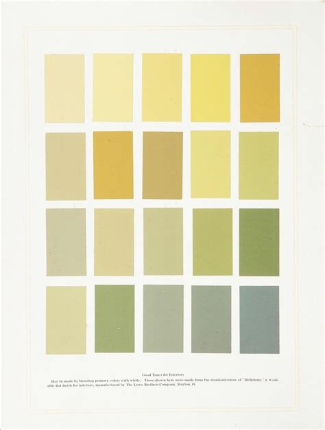interior paint colours from the book homebuilding and decoration 1903 historic paint colors