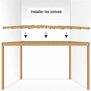 Faire Une Mezzanine : construire une mezzanine ooreka ~ Melissatoandfro.com Idées de Décoration