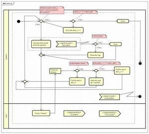 Send- Receive-signal In Uml Diagrams