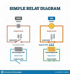 Relay Load And Control Switch Example Diagram Drawing