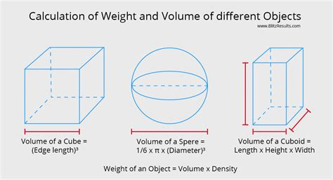 material weight calculator blog dandk