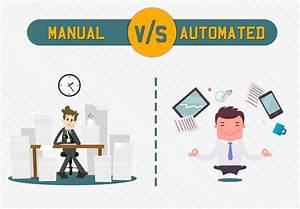 Manual Vs Automation Testing  U2013 Testin  U2013 Medium