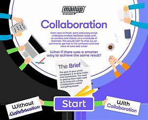 Design Your Own Flyer How To Streamline Teamwork With Collaboration Infographic