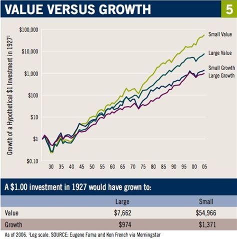 K Dividend Yield growth     buggy whip seeking alpha 522 x 527 · jpeg