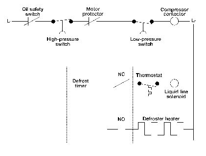 Types Automatic Pumpdown Control Systems