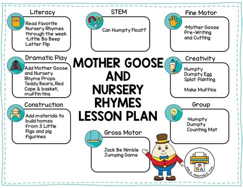 nursery rhymes and goose theme pre k printable 101 | mother goose nursery rhymes preschool lesson plan 1 orig