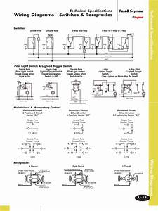 Quick Wiring Diagrams  U2013 Switches  U0026 Receptacles