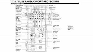 Fuse Box Diagram For A 2000 Ford Explorer