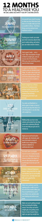 months   healthier life  beachbody blog