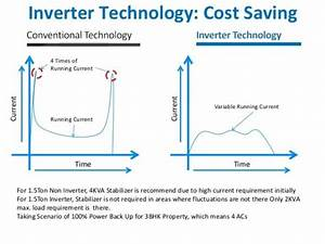 What Is The Difference Between Inverter Type Air