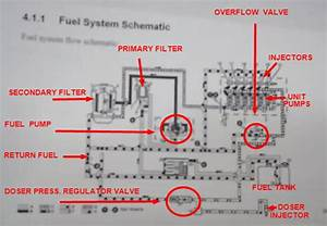 Cat 3116 Fuel System Schematic