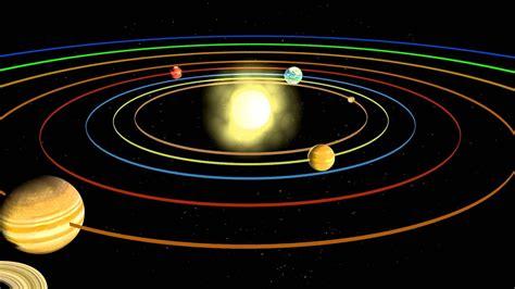 Solar System Video Youtube