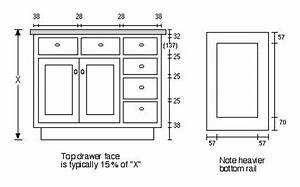 Cabinet Face Dimensions 2084