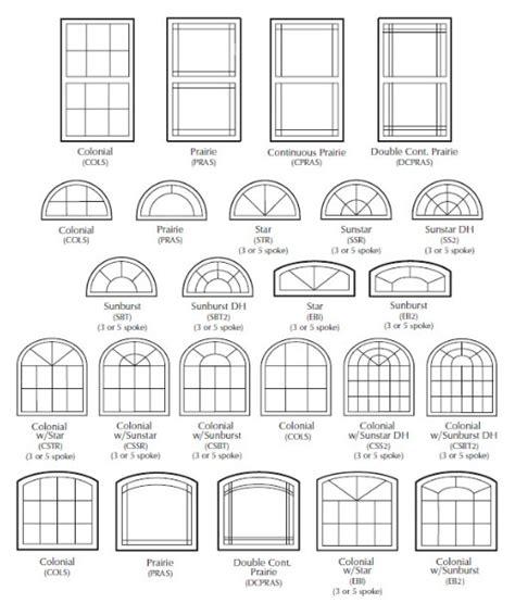 replacement windows  roi home improvements waco tx roi windows  doors