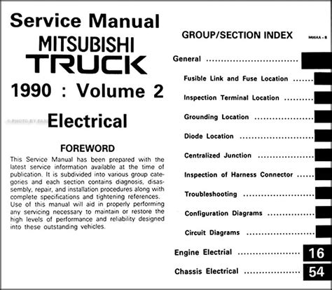 auto manual repair 1990 mitsubishi truck free book repair manuals 1990 mitsubishi truck repair shop manual set original