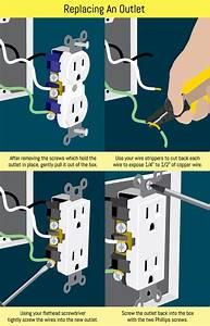 Conduct Electrical Repairs On Outlets And Switches