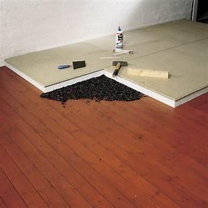 Dachboden Fußboden Verlegen : dachbodend mmung begehbar obits st ~ Markanthonyermac.com Haus und Dekorationen