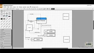 Creacion De Un Diagrama De Flujo De Datos De Nivel 0