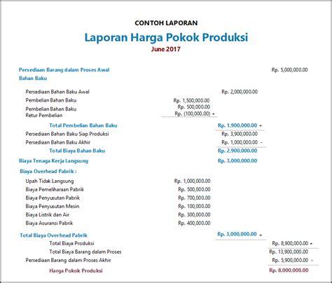 inilah contoh laporan keuangan perusahaan manufaktur lengkap