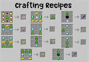 Lucky Block Mod Minecraft