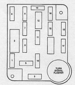 Ford Bronco  1980 - 1995  - Fuse Box Diagram