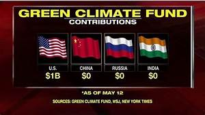 Facts by numbers. Climate Change is... - Steve Cioccolanti ...