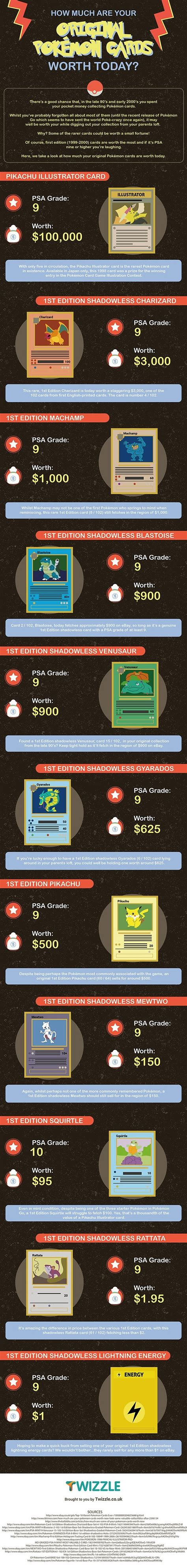 Use mavin to see how much your pokemon cards are worth. How Much are Your Old Pokemon Cards Worth? : Infographics