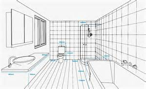 bathroom shower floor ideas standard bathroom measurements refresh renovations