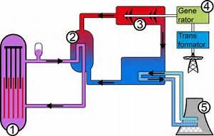 Energie Wasser Erwärmen : kraftwerke online lernen ~ Frokenaadalensverden.com Haus und Dekorationen