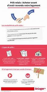 Pret Relais Credit Agricole : cr dit immobilier le pr t relais pour acheter avant d avoir revendu votre logement financer ~ Gottalentnigeria.com Avis de Voitures