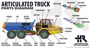 Hr Teardown Diagram Articulated Truck About Hr J U0026j