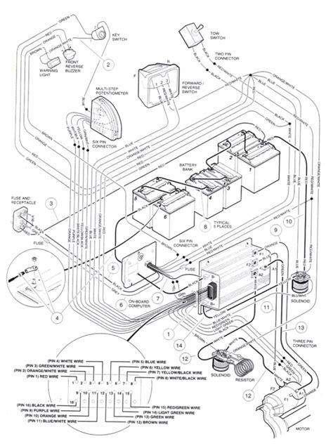 Wiring Diagram For 1992 Club Car 36 Volt Golf Cart by 1994 Club Car Ds Wiring Diagram Wiring Schematic Diagram
