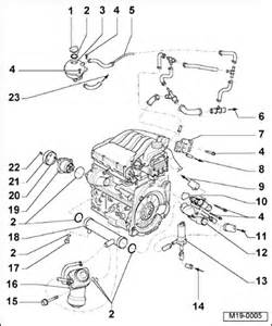 Where Is The Thermostat Of A 2001 Vw Jetta Vr6 Located