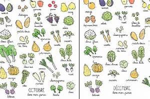 Calendrier Fruits Et Légumes De Saison : octobre les fruits et lgumes de saison french t fruit ~ Nature-et-papiers.com Idées de Décoration