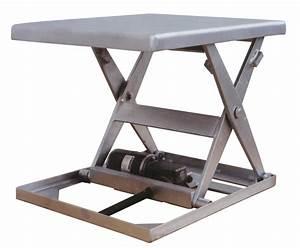 Mini Scissors Lift Tables - Air Technical Industries