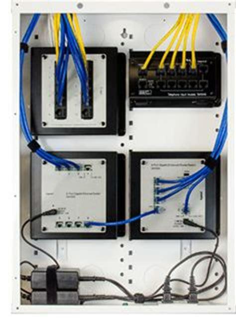 Leviton Home Network Wiring, Leviton, Free Engine Image