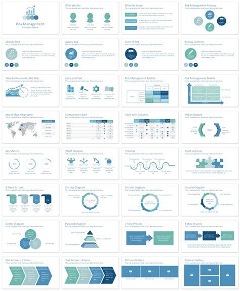 Risk Management Powerpoint Template Presentationdeckcom