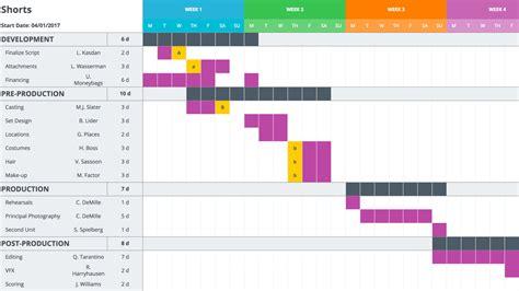 mastering  production calendar  gantt chart excel