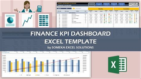 Financial Kpi Dashboard Excel Template