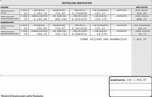 Abrechnung Heizkosten : verteilung bfw b ro f r w rmemesstechnik heizkostenabrechnung betriebskostenabrechnung ~ Themetempest.com Abrechnung