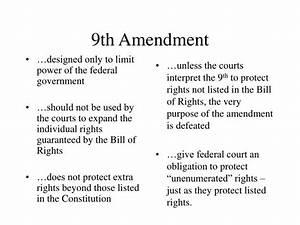 9th Amendment Related Keywords - 9th Amendment Long Tail ...